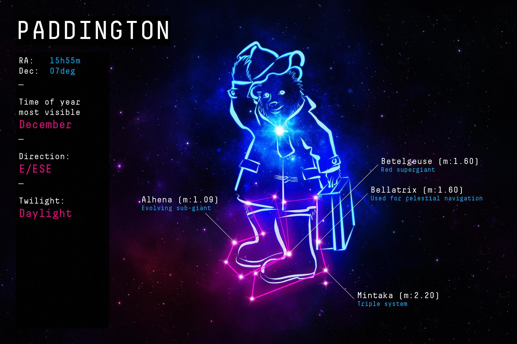 Une constellation Harry Potter pour pousser les jeunes à observer le ciel