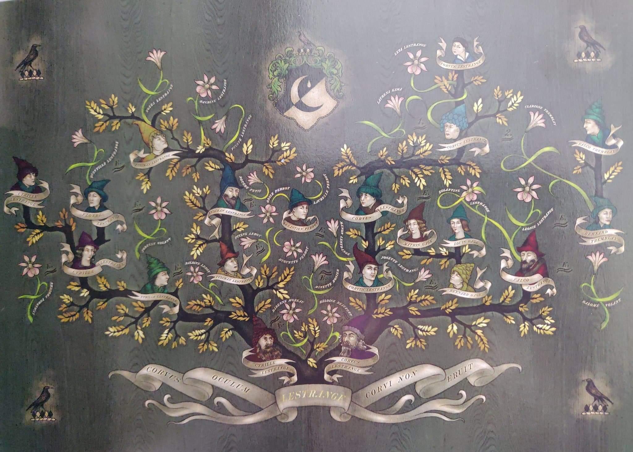lestrange_arbre_genealogique_minalima.jpg