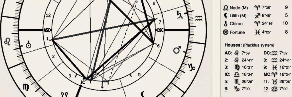 Carte de naissance d'Aleister Crowley