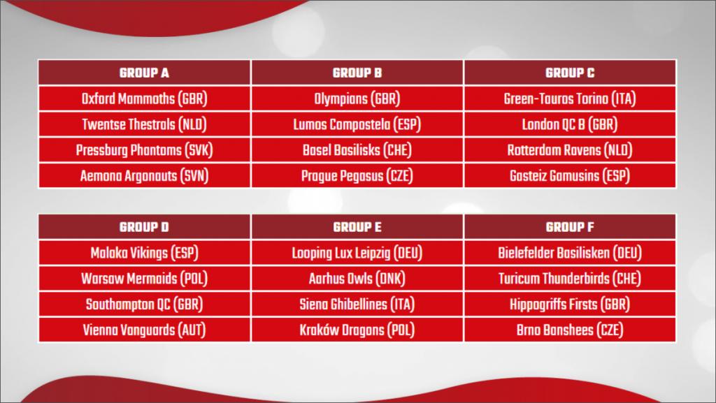 Poules de la division 2 de l'European Quidditch Cup