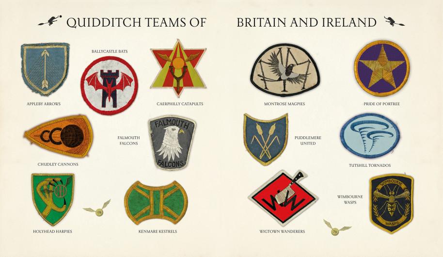Ecussons des équipes de quidditch dans Le Quidditch à Travers les âges illustré par Emily Gravett, chez Bloomsbury et Gallimard Jeunesse